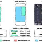 「iPhone 8」は2700mAhのL字型バッテリー搭載で駆動時間が伸びる!?