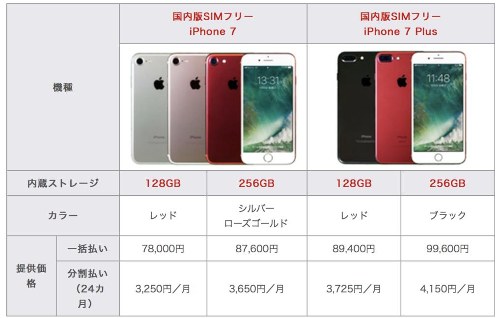 mineo iPhone 7