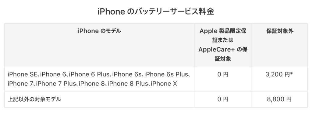 iPhone ばってりー 交換