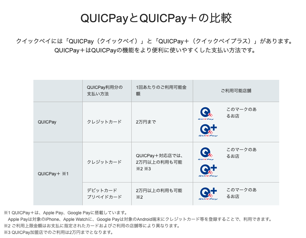 QUICKPay+