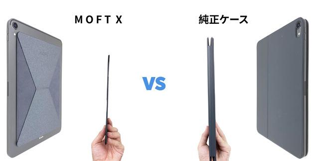 MOFT X