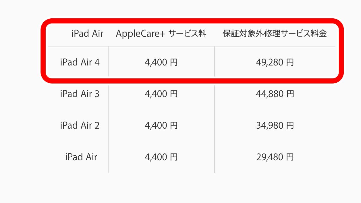 Apple iPad 修理